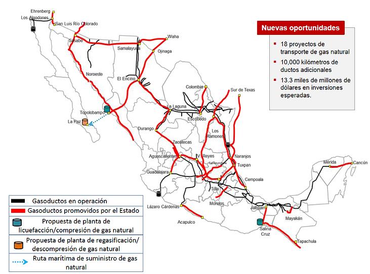 Mexico Midstream Pipeline Infrastructure